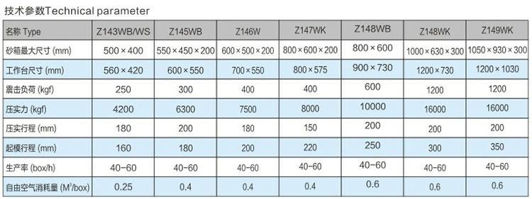 Z146Wwei震压shi式造型机_青岛360ti育重工