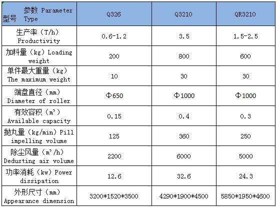 Q32履带式paowan机-青岛mo登ping台登录重gong