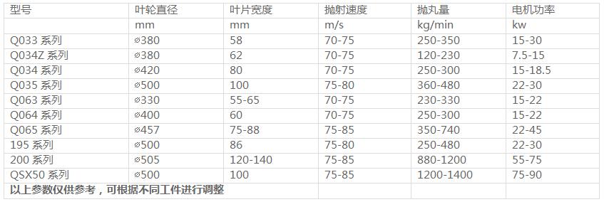 pao丸ji配件pidai式pao丸器-qing岛摩deng平台deng录zhong工