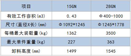 15/28GN钢lv带式抛wan机-青dao摩deng平台deng录重工
